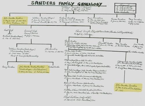 John_hawkes_sanders_chart